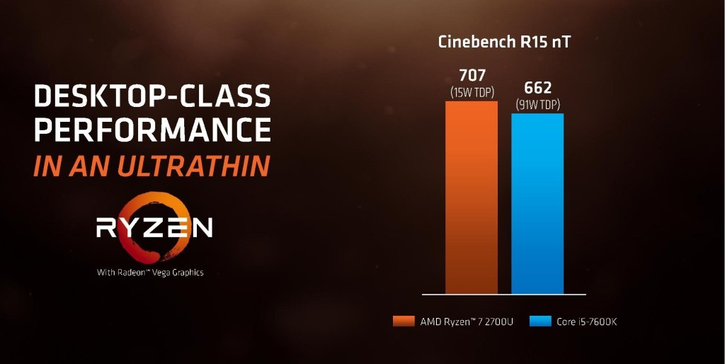 AMD Ryzen Processor with Radeon Graphics Press Deck page 022