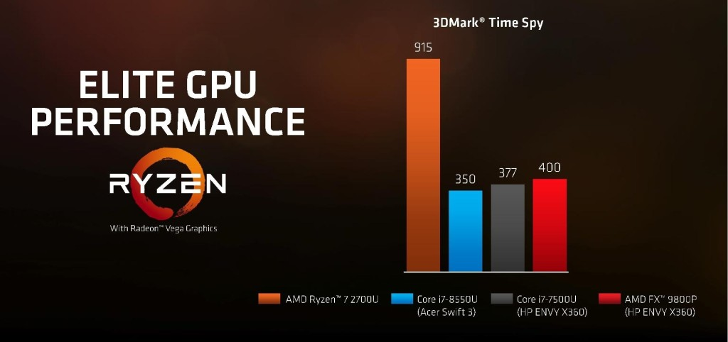 AMD Ryzen Processor with Radeon Graphics Press Deck page 024