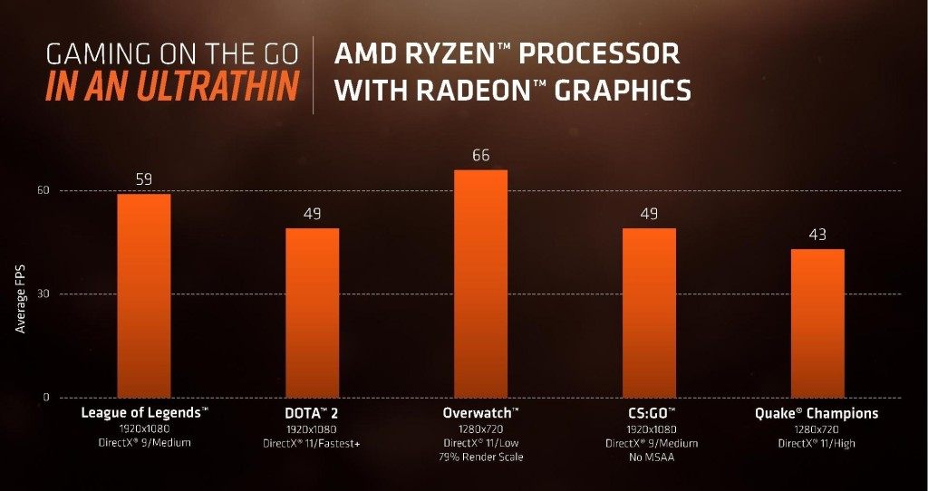 AMD Ryzen Processor with Radeon Graphics Press Deck page 025