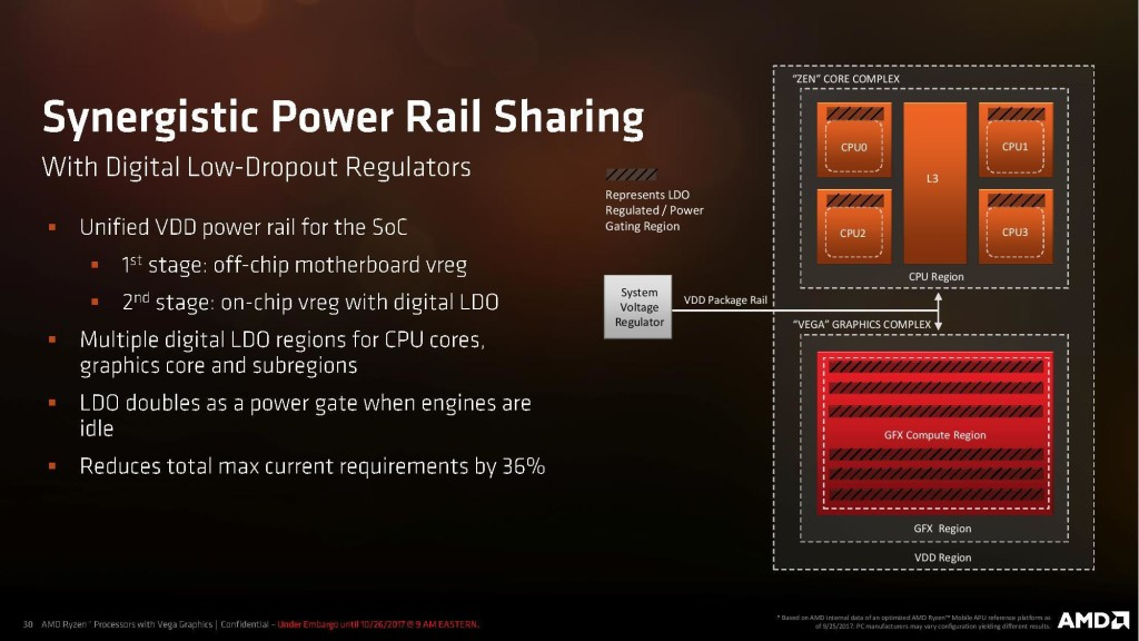 AMD Ryzen Processor with Radeon Graphics Press Deck page 030