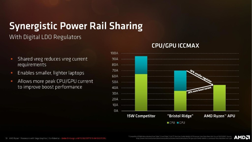 AMD Ryzen Processor with Radeon Graphics Press Deck page 031