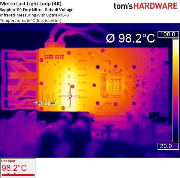 Radeon r9 fury undervolt per una migliore efficienza for Interno b 187