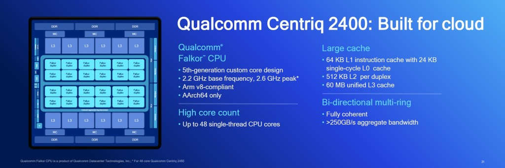 qualcomm centriq 2400 02