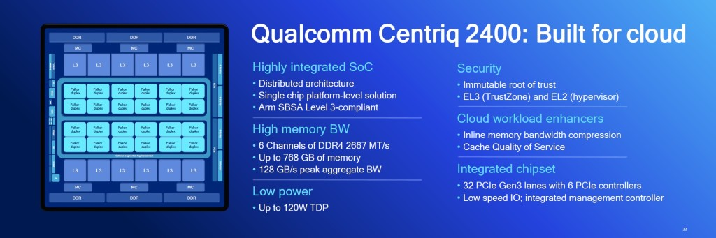qualcomm centriq 2400 03