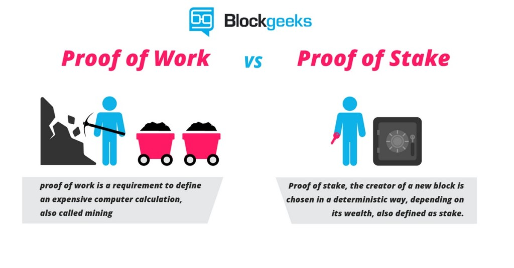 Proof of Work vs Proof of Stake Basic Mining Guide[1]