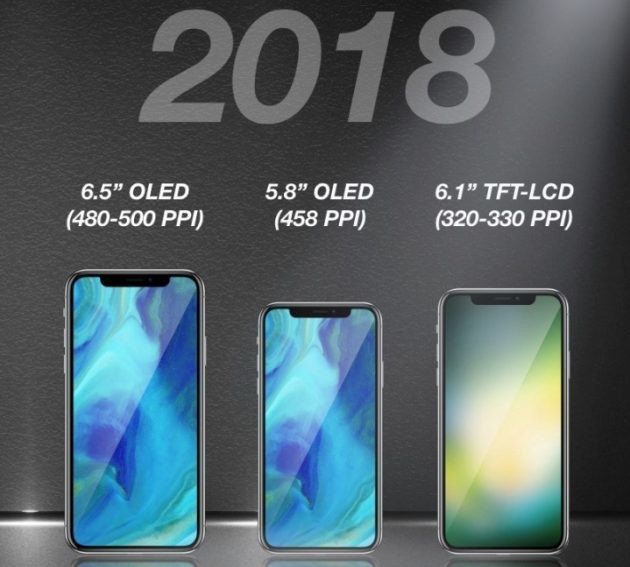 kgi three iphones 2018 630x567