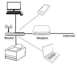 Hdmi Audio Out Port further SupDetail further Xbox One Connection Diagram as well Philips Cd I Controller Diagram likewise Hdmi Cable Hook Up Diagram. on xbox 360 cable diagram