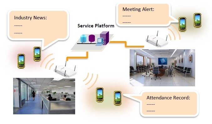 CIE   Small cells biulding   enterprise intelligent network