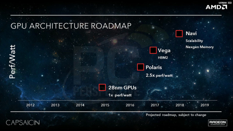 amd graphics roadmap 2017 2018