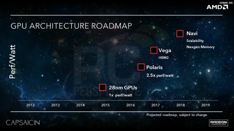 Vega e Navi, svelate le GPU di AMD per il 2017 e 2018