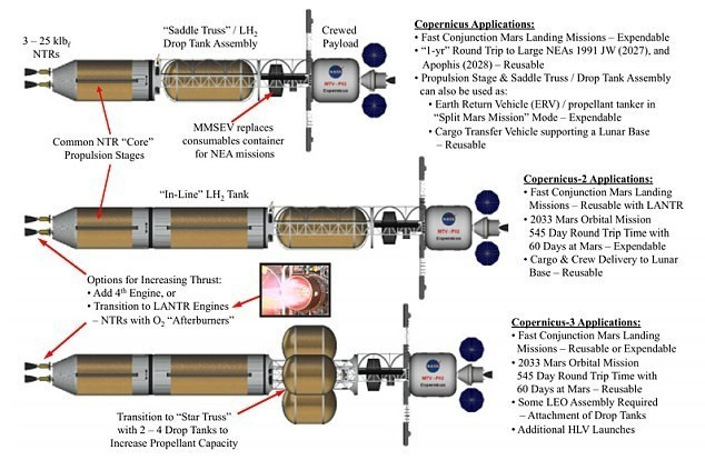 254E9CC900000578 0 This diagram shows how the Copernicus spacecraft could be adapte a 47 1422985456677
