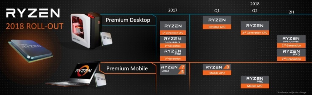 amd 2018 rollout