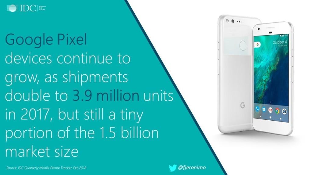 Nokia, numeri da capogiro nel Q3 2017: superate Google, ASUS e OnePlus