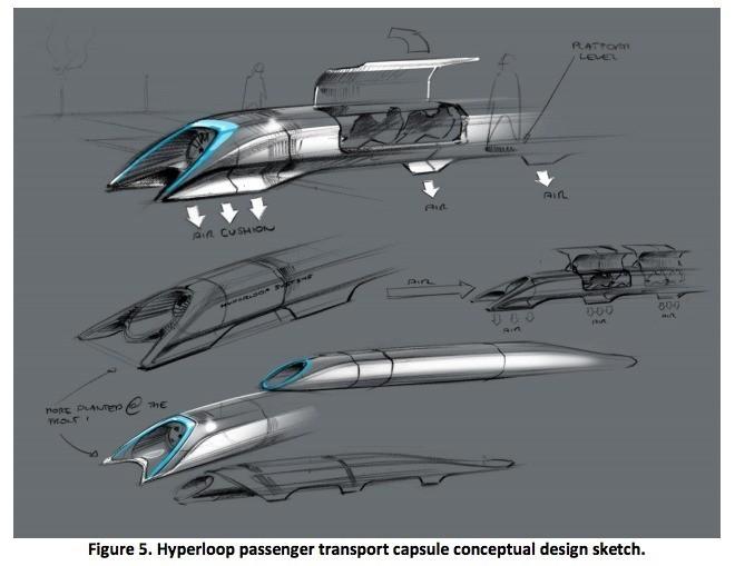 Treno superveloce a levitazione: Hyperloop