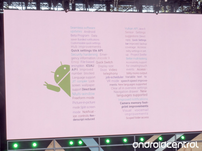 android n watermarked