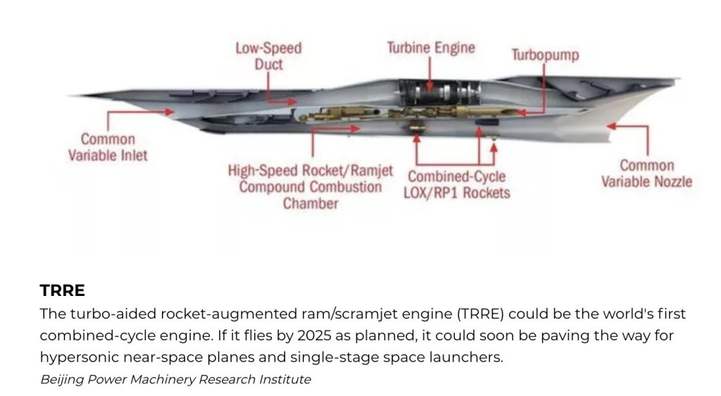 Aereo Da Caccia Cinese : I plane l aereo ipersonico cinese da mach tom s hardware