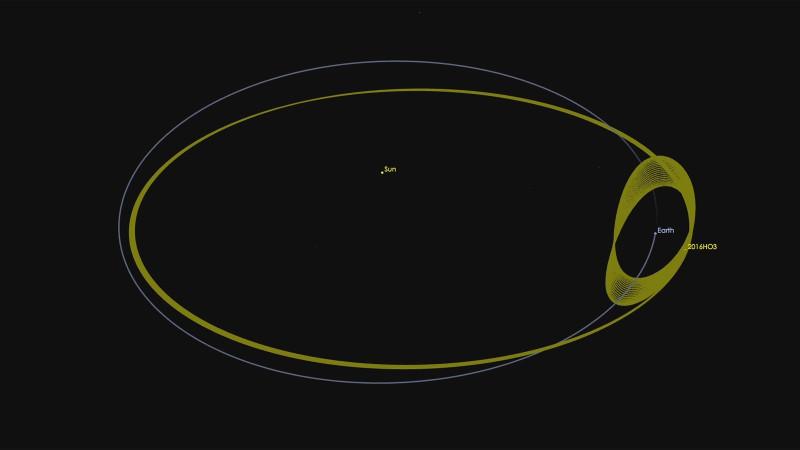 2016HO3 orbita
