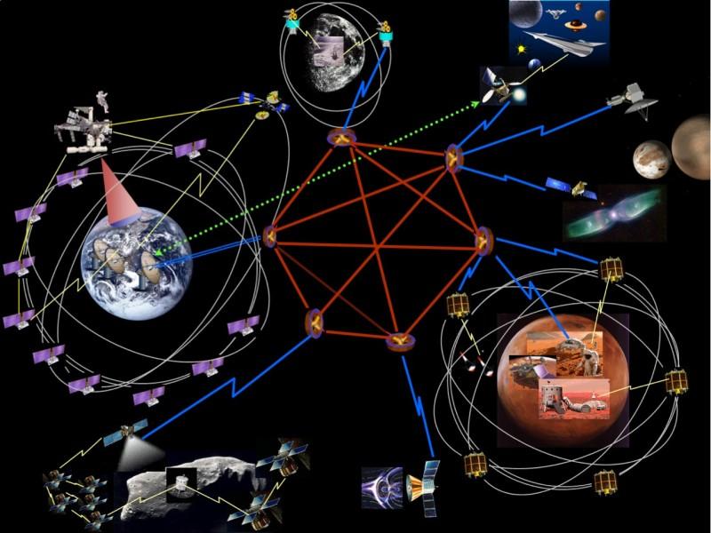 L'Internet per il Sistema Solare debutta sulla ISS   Tom's Hardware