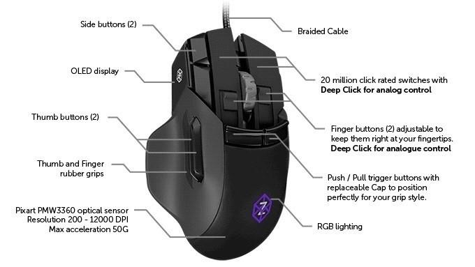 Swiftpoint The Z è il mouse gaming più avanzato al mondo? - Tom's Hardware