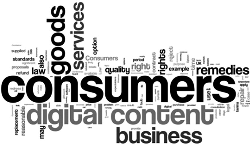 Consumer word cloud