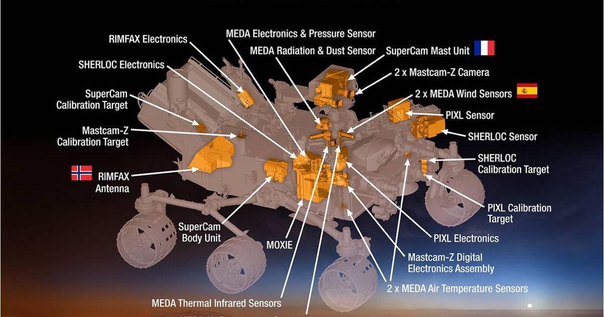 Il rover Mars 2020 cercherà la vita sul Pianeta Rosso