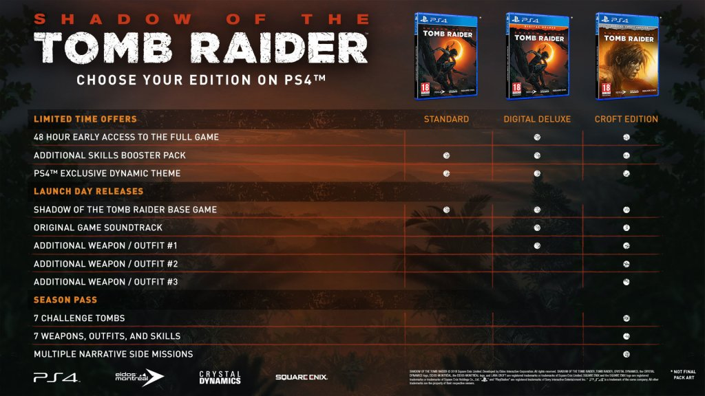 shadow of the tomb raider edizioni