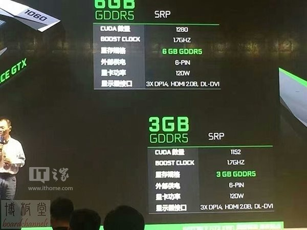 NVIDIA GeForce GTX 1060 3 GB Announcement