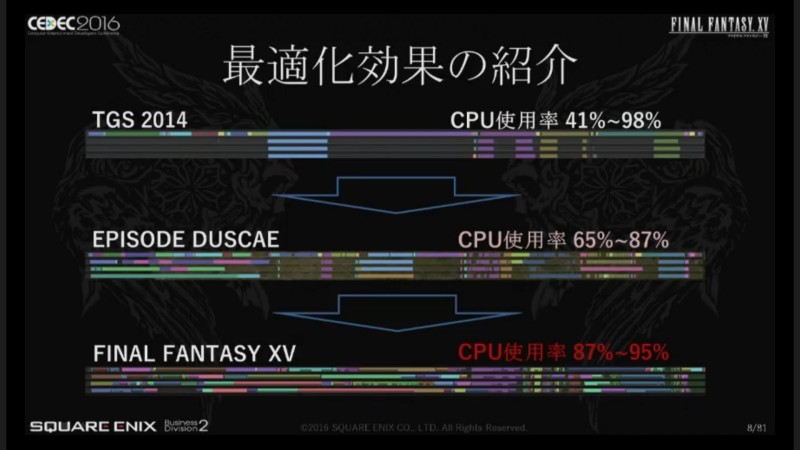 Final Fantasy XV CPU(1)