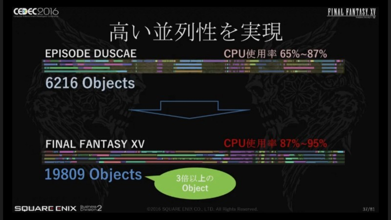 Final Fantasy XV CPU