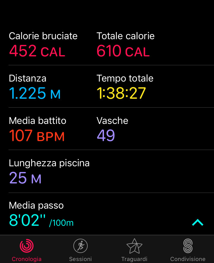 attività in piscina con apple watch series 2 2