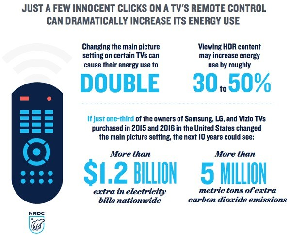 tvremote infographic