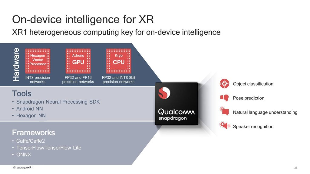 qualcomm snapdragon xr1 platform 03