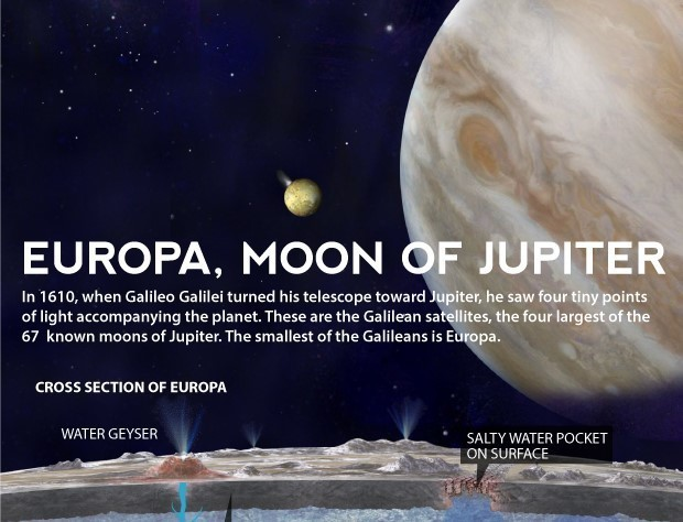 europa moon of jupiter 141124a 02