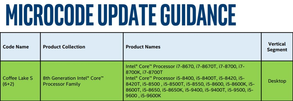 Intel Core 9th Gen Core CoffeeLake 1