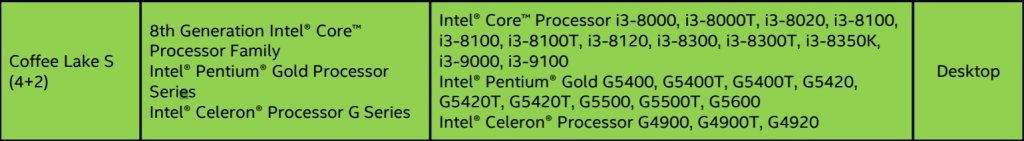Intel Core 9th Gen Core CoffeeLake i3