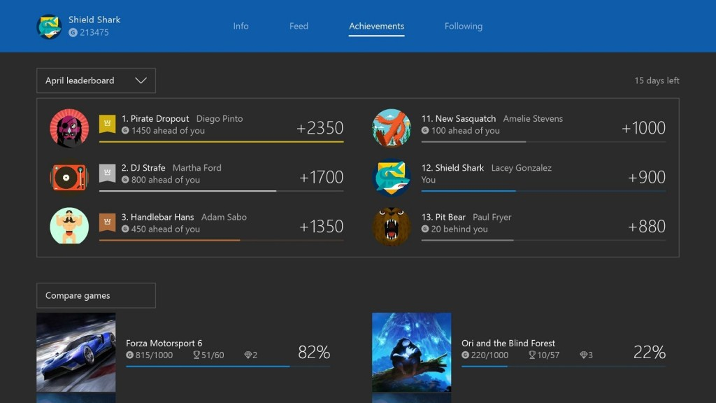 Gamerscore Leaderboard Console 1
