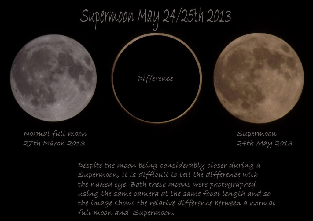 Supermoon size difference alec jones e1369511419664
