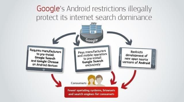 L'Unione Europea mette fine al potere di Google su Android: multa record e libertà per i produttori