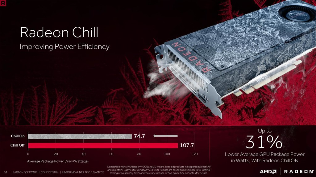 radeon software crimson relive 52