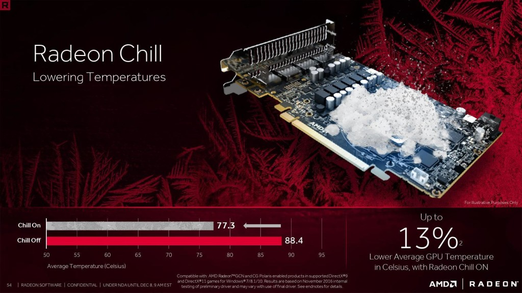 radeon software crimson relive 53