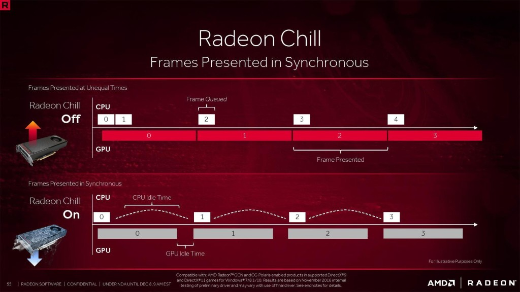 radeon software crimson relive 54