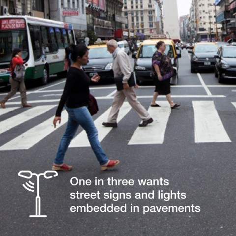 one in three wants street signs and lights embedded in pavements 480x480 90