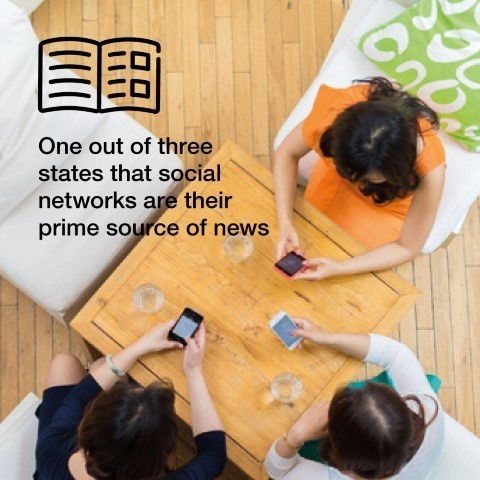 one out of three states that social networks are their prime source of news 480x480 90