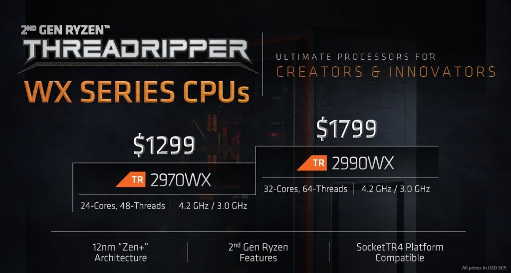 threadripper 2000 serie wx