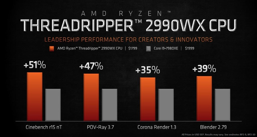 threadripper 2000 serie wx test