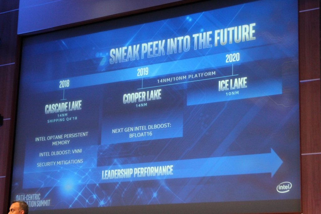 intel roadmap server 2020