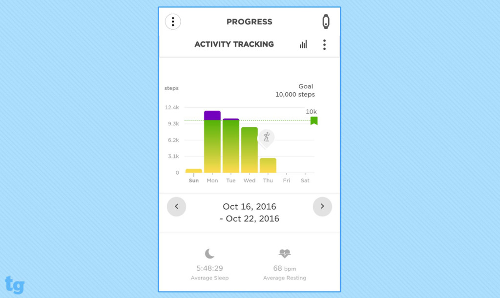 tomtom activity tracking