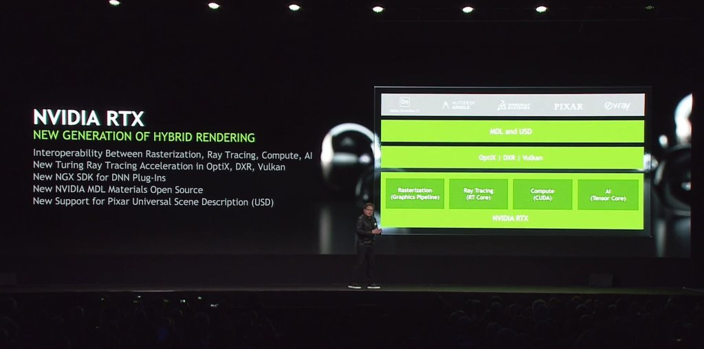 NVIDIA RTX Software Stack