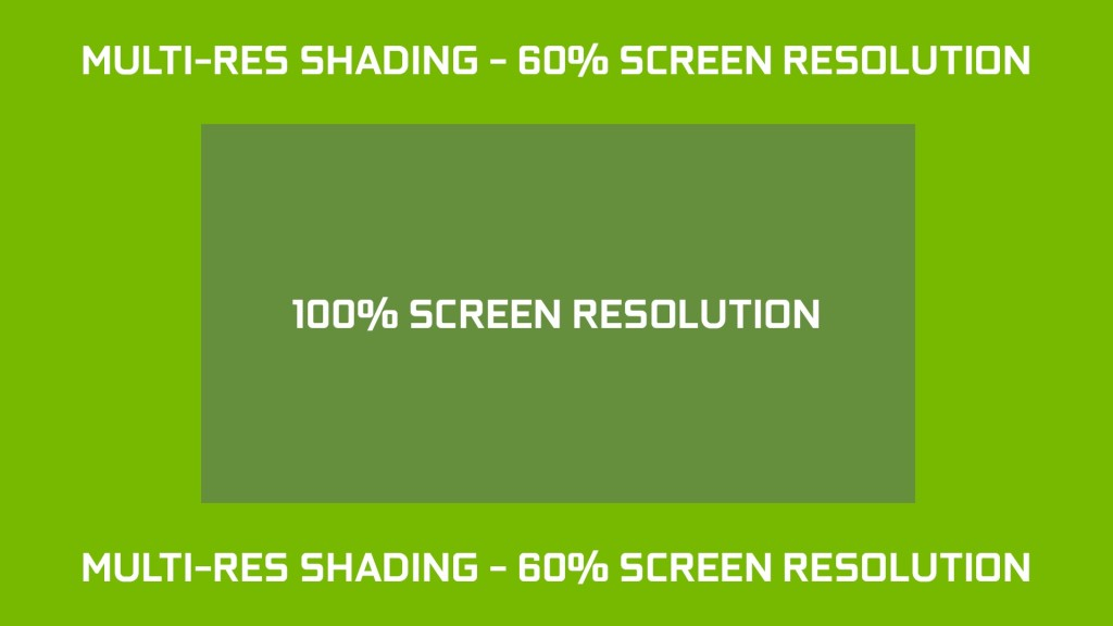 shadow warrior 2 nvidia multi res shading border 1