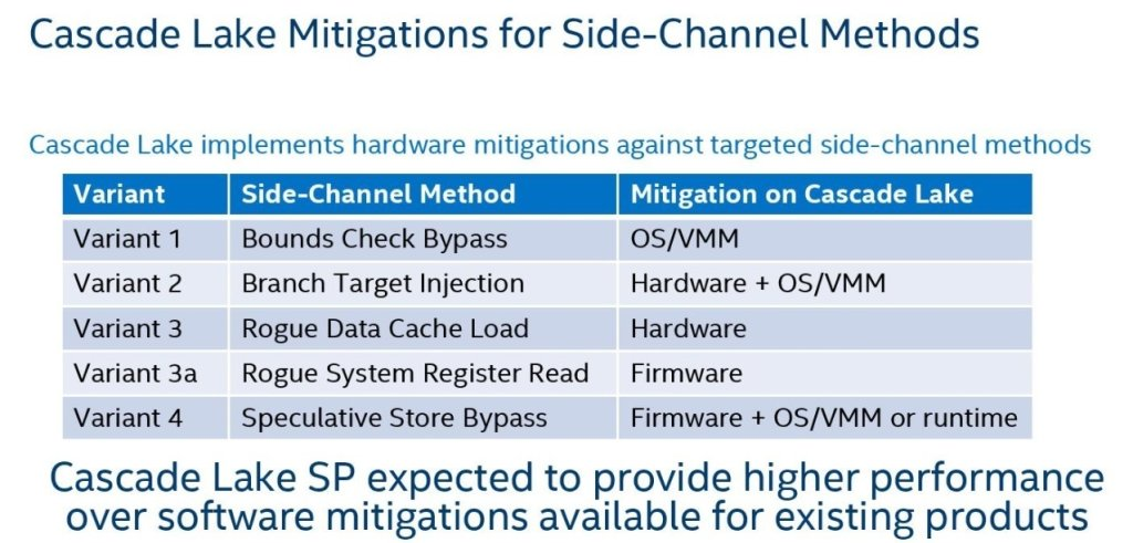 cascade lake mitigations spectre meltdown